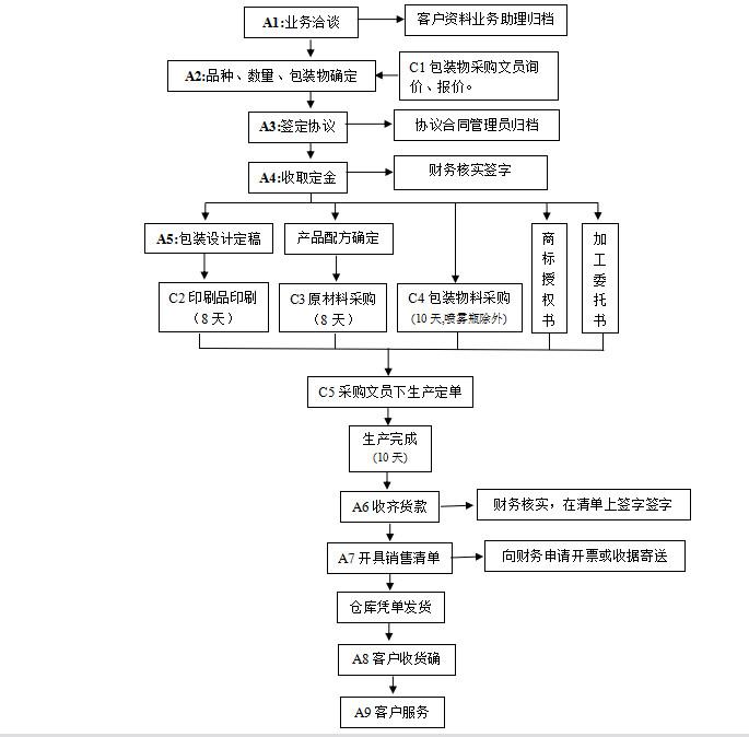 流程1.jpg